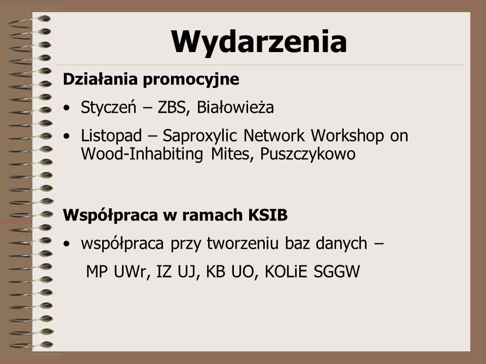 Wydarzenia Działania promocyjne Styczeń – ZBS, Białowieża Listopad – Saproxylic Network Workshop on Wood-Inhabiting Mites, Puszczykowo Współpraca w ramach KSIB współpraca przy tworzeniu baz danych – MP UWr, IZ UJ, KB UO, KOLiE SGGW