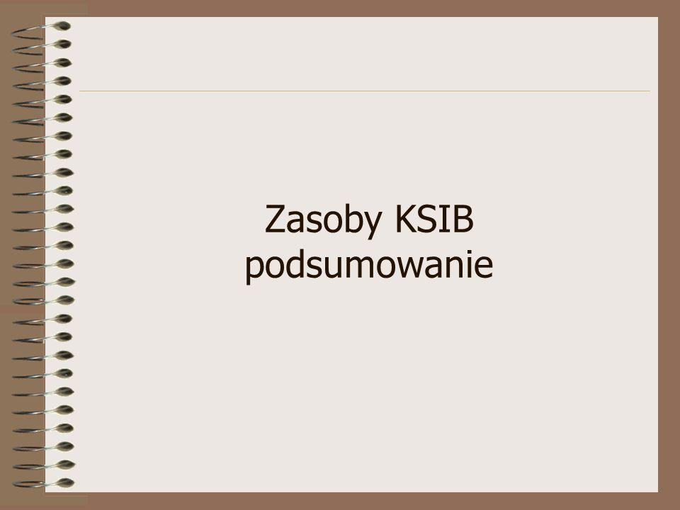 Zasoby KSIB – liczba rekordów i udział danych z georeferencją