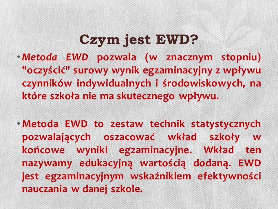 EWD gimnazjalne - wskaźniki trzyletnie w latach 2006-2011 Gimnazjum im.