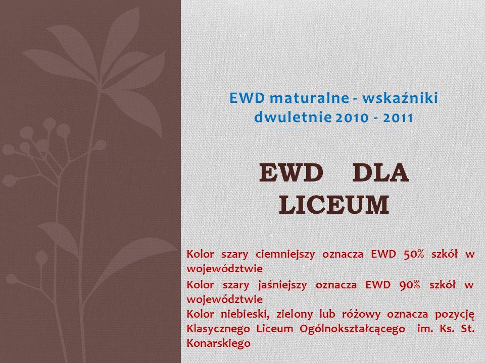 EWD maturalne - wskaźniki dwuletnie 2010 - 2011 EWD DLA LICEUM Kolor szary ciemniejszy oznacza EWD 50% szkół w województwie Kolor szary jaśniejszy ozn