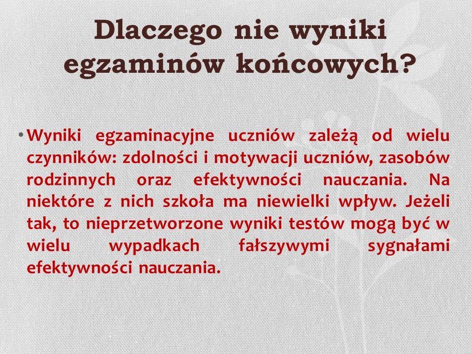 EWD gimnazjalne - 2009 - 2011 Porównanie szkół ze Skierniewic Gimnazjum im.