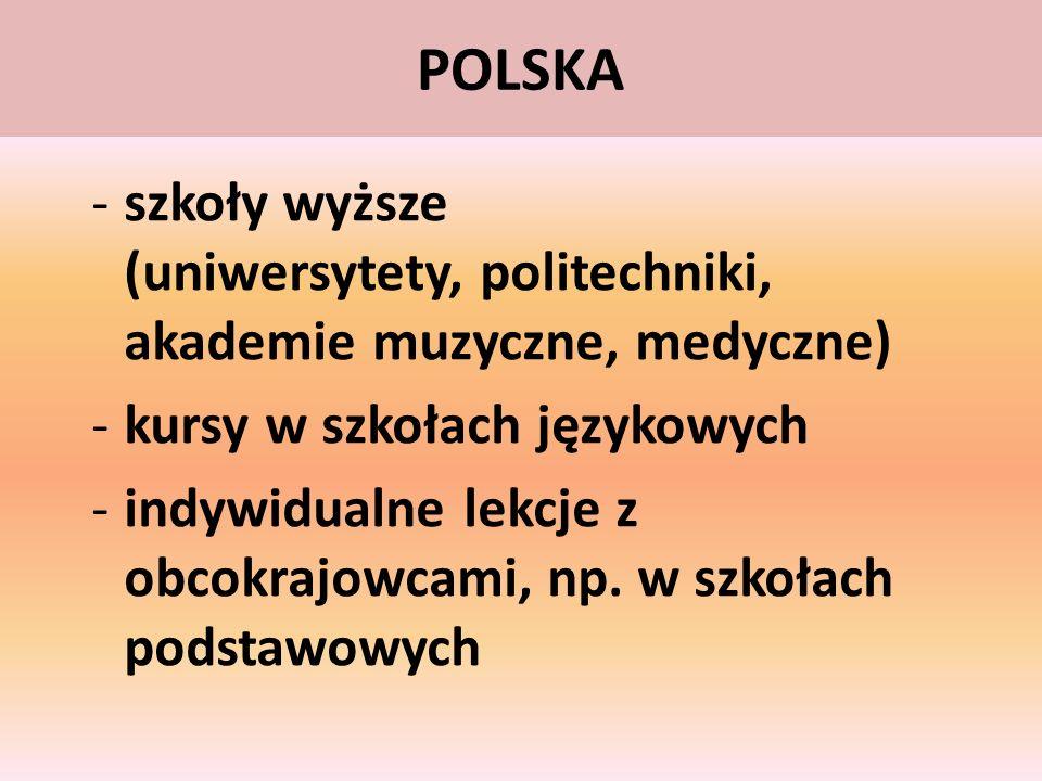 POLSKA -szkoły wyższe (uniwersytety, politechniki, akademie muzyczne, medyczne) -kursy w szkołach językowych -indywidualne lekcje z obcokrajowcami, np