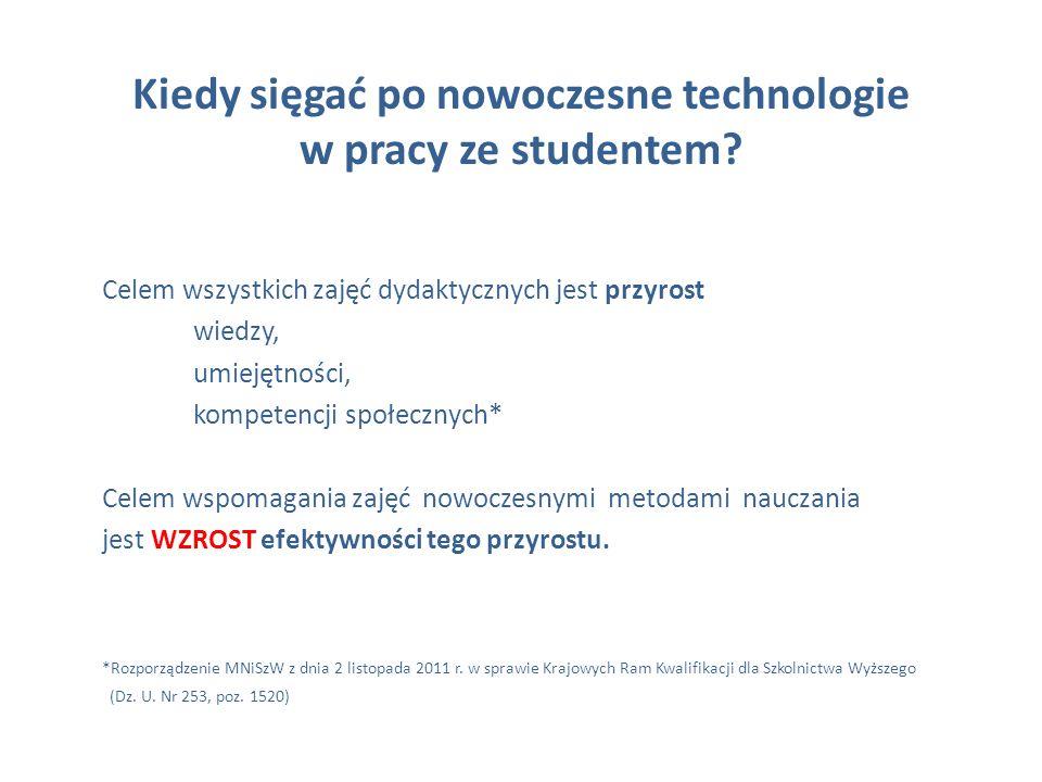 Kiedy sięgać po nowoczesne technologie w pracy ze studentem? Celem wszystkich zajęć dydaktycznych jest przyrost wiedzy, umiejętności, kompetencji społ