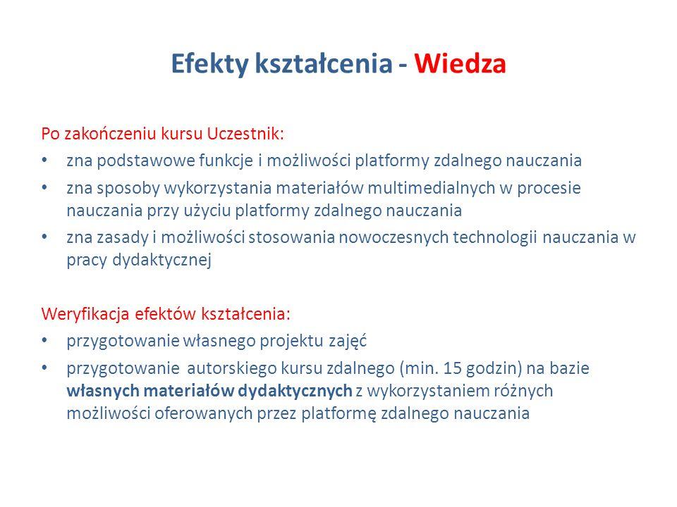 Kreatorzy kursu koordynatorzy dr hab.Grzegorz Jarzembski, prof.