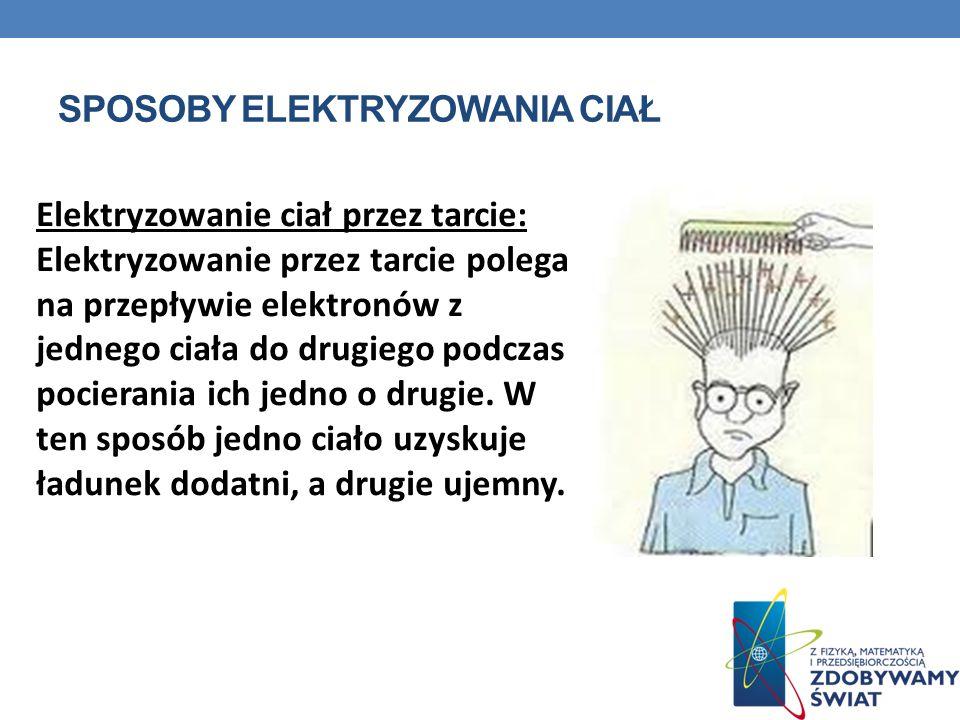 SPOSOBY ELEKTRYZOWANIA CIAŁ Elektryzowanie ciał przez tarcie: Elektryzowanie przez tarcie polega na przepływie elektronów z jednego ciała do drugiego podczas pocierania ich jedno o drugie.