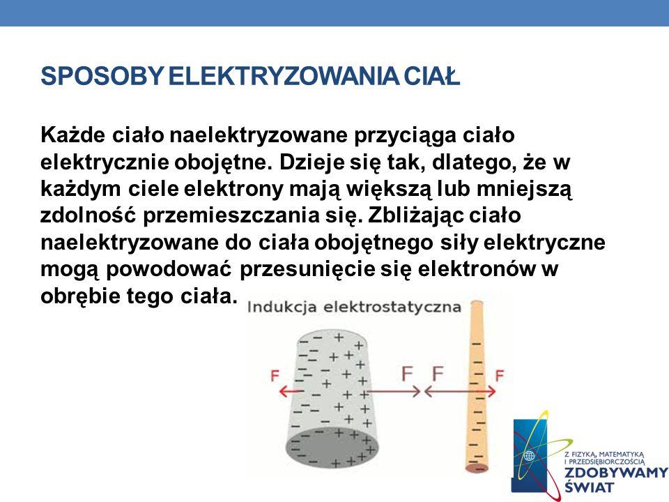SPOSOBY ELEKTRYZOWANIA CIAŁ Każde ciało naelektryzowane przyciąga ciało elektrycznie obojętne.