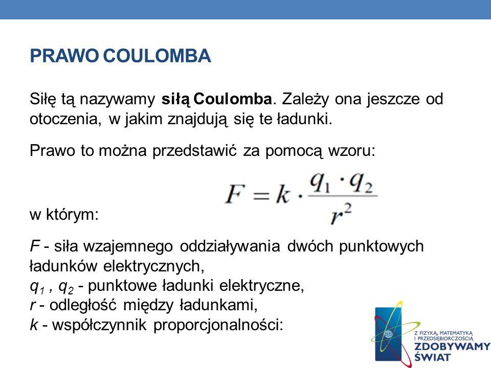 PRAWO COULOMBA Siłę tą nazywamy siłą Coulomba.
