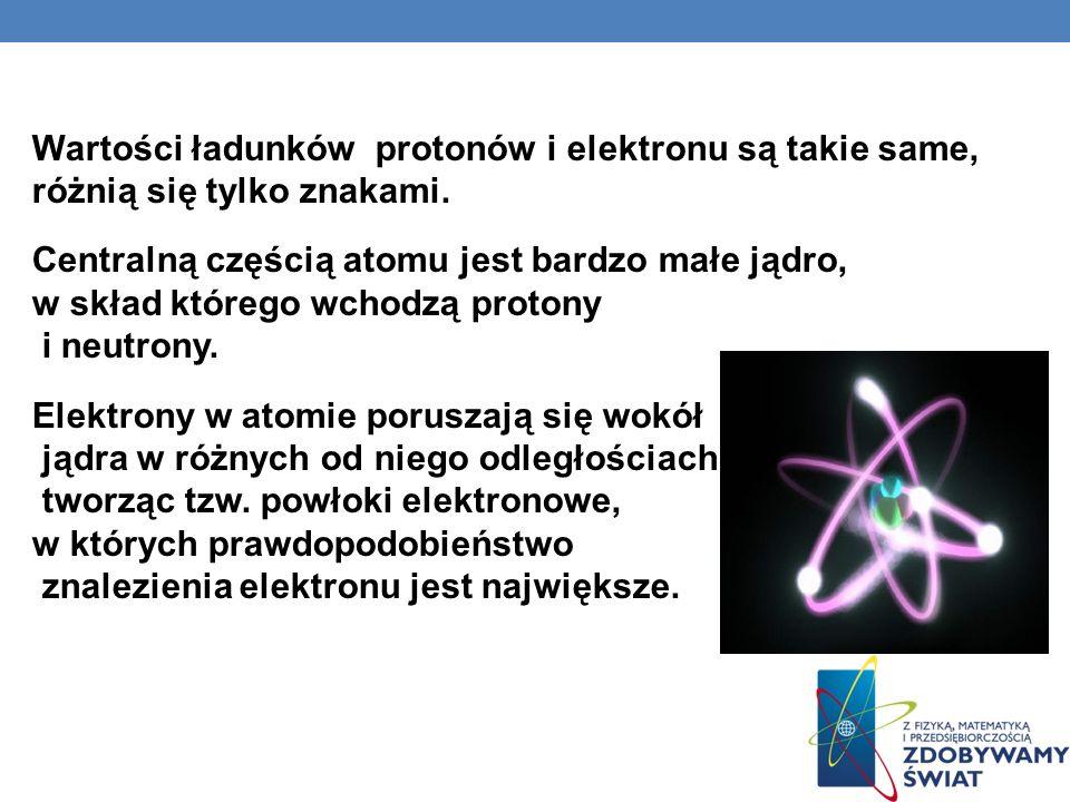 Wartości ładunków protonów i elektronu są takie same, różnią się tylko znakami.