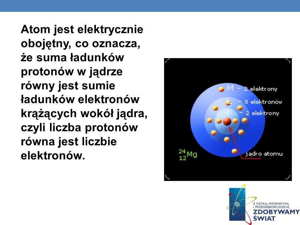 Atom, który posiada na powłokach nadmierną liczbę elektronów w stosunku do liczby potrzebnej do zobojętnienia dodatniego jądra, ma wypadkowy ładunek ujemny.
