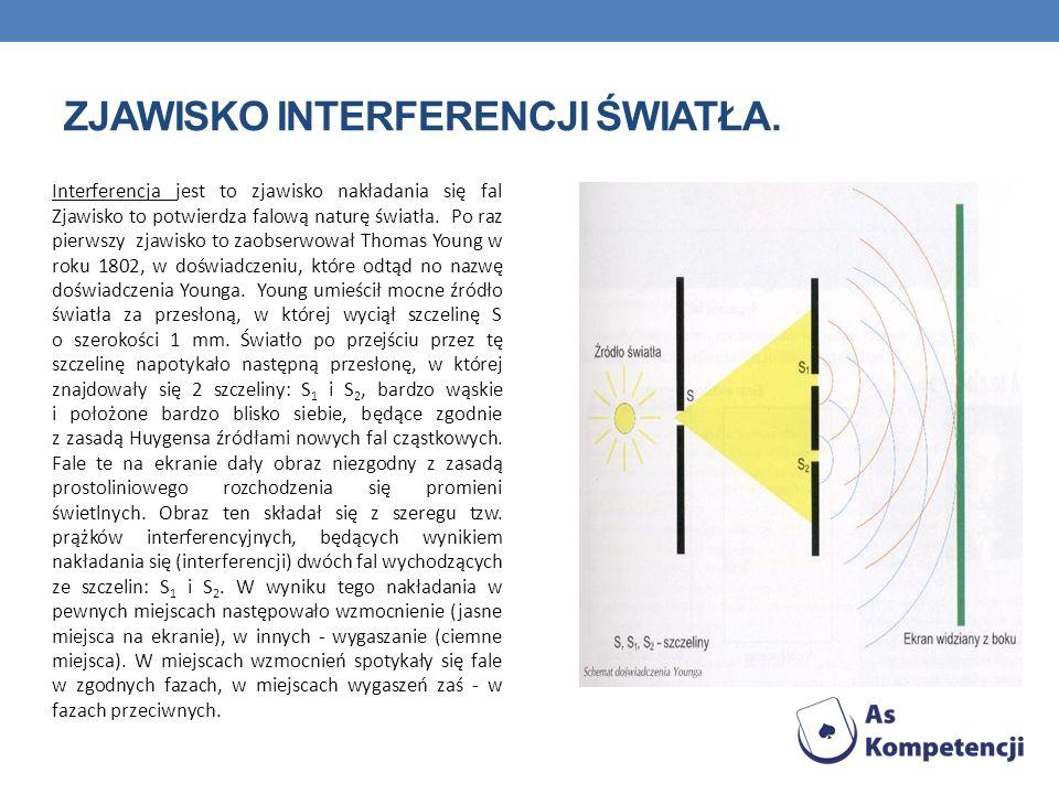 ZJAWISKO INTERFERENCJI ŚWIATŁA. Interferencja jest to zjawisko nakładania się fal Zjawisko to potwierdza falową naturę światła. Po raz pierwszy zjawis
