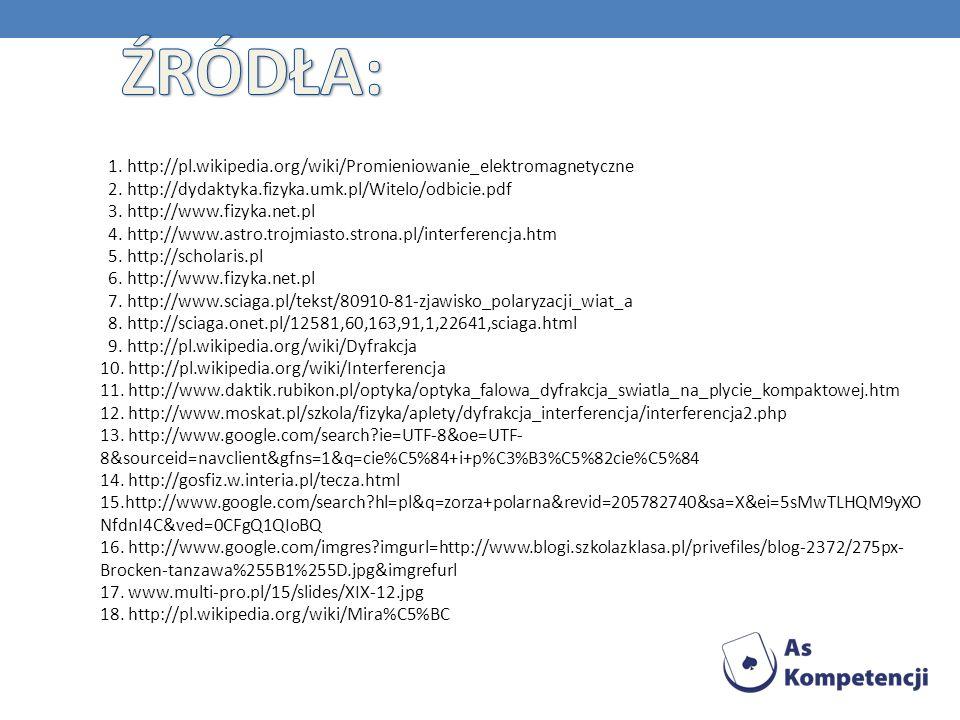 1. http://pl.wikipedia.org/wiki/Promieniowanie_elektromagnetyczne 2. http://dydaktyka.fizyka.umk.pl/Witelo/odbicie.pdf 3. http://www.fizyka.net.pl 4.
