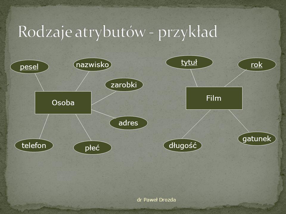 dr Paweł Drozda # Pesel * Nazwisko * Płeć * Zarobki Adres Telefon OSOBA # Tytuł # Rok (#) Gatunek * Długość Film