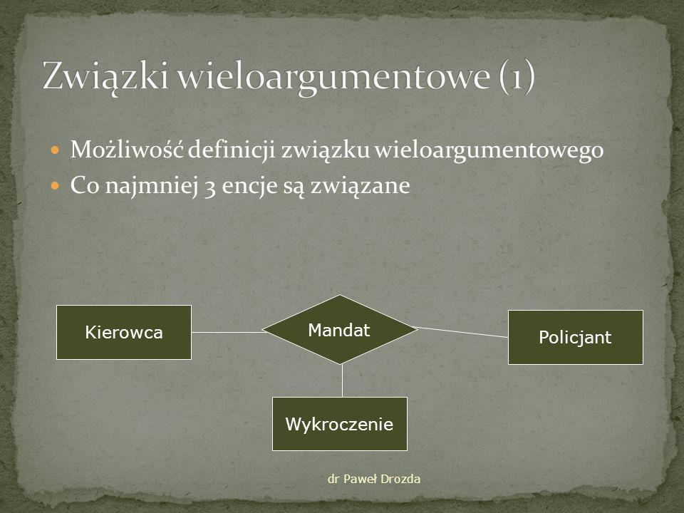 dr Paweł Drozda Lekarz Pielęgniarka Operacja Pacjent Sala