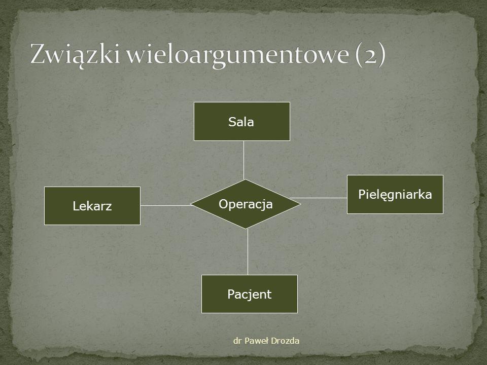 Gdy związek wieloargumentowy – zamienia się w encję dr Paweł Drozda MandatPOLICJANTKIEROWCA WYKROCZENIE