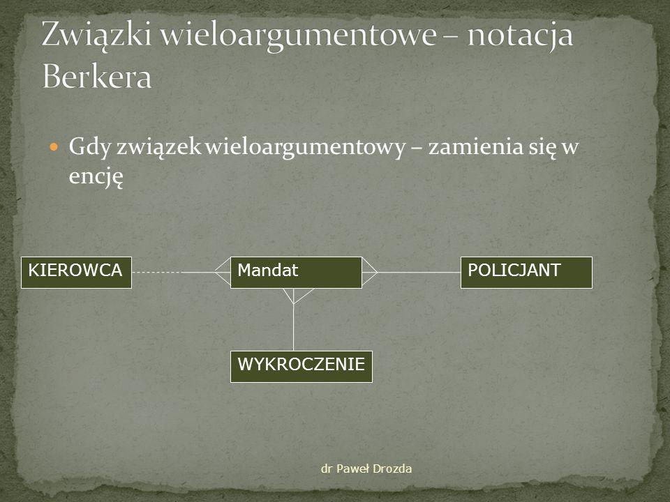 dr Paweł Drozda Ze strony ważniak