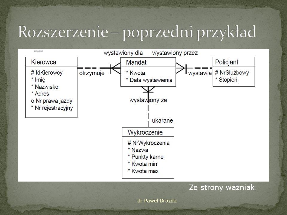 Podwójne wystąpienie encji w związku Zarówno dla związków dwuargumentowych jak i wieloargumentowych dr Paweł Drozda rodzic Osoba