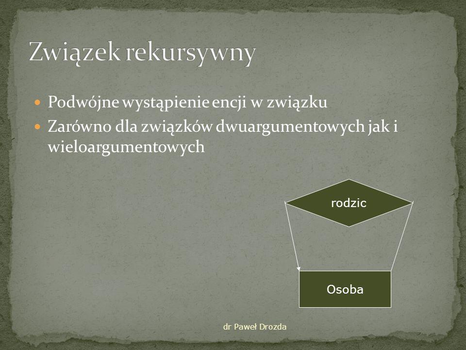 dr Paweł Drozda Stadion Mecz Drużyna Sędzia Gospodarze Goście