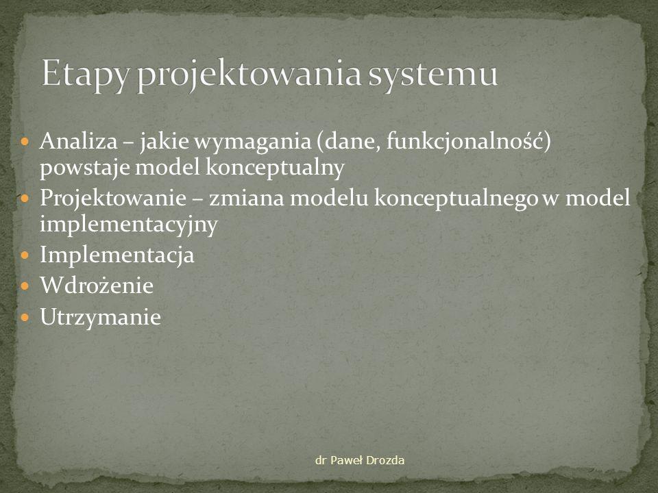 Model w głowie Zapis za pomocą modelu związków encji Model relacyjny Baza danych