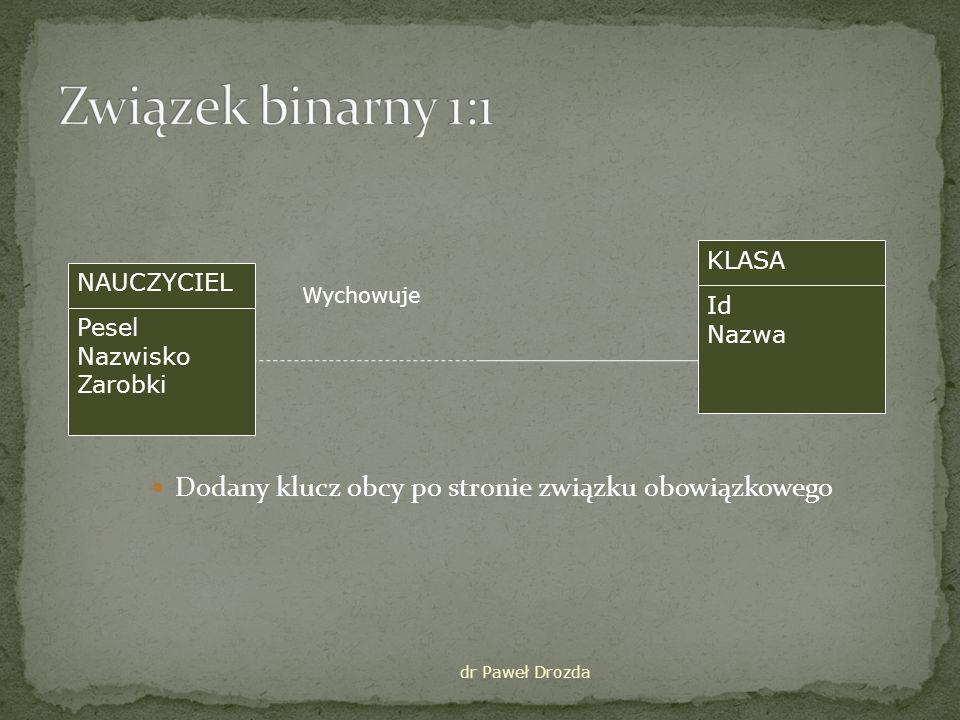 Dodany klucz obcy po stronie mniejszej tabeli dr Paweł Drozda Pesel Nazwisko Zarobki PRACOWNIK Id IP KOMPUTER Uzywa