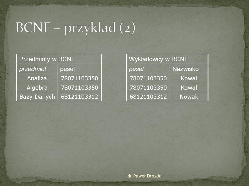 dr Paweł Drozda Odnalezienie nietrywialnej zależności funkcyjnej: A 1 A 2...A n B 1 B 2...B n, która narusza BCNF – tzn.