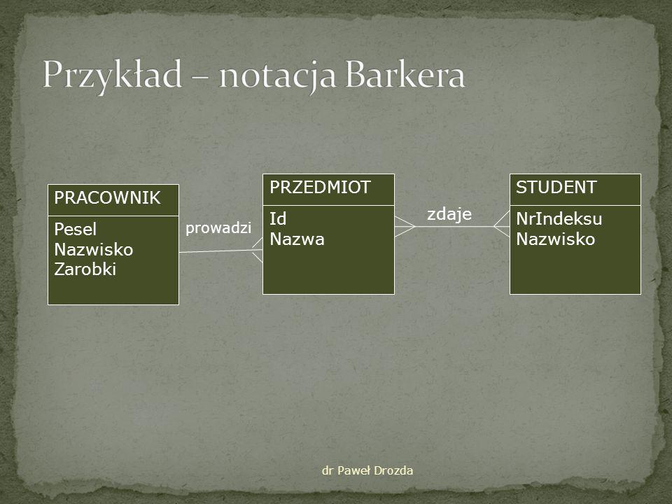 Odpowiednik klasy w modelu obiektowym Zbiór obiektów o tych samych cechach (atrybuty, własności, związki) Konkretny obiekt = wystąpienie encji dr Paweł Drozda