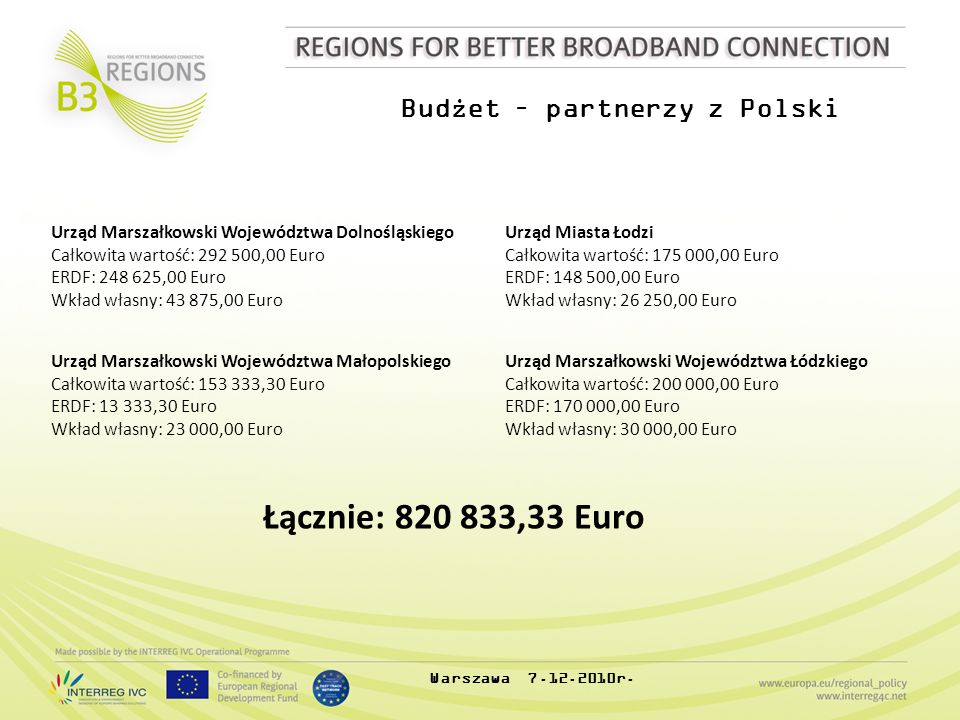 Ramy Czasowe Projekt trwał : od września 2008 do października 2010 roku rok 2009 przeznaczony był na wymianę doświadczeń rok 2010 przeznaczony był na opracowanie strategii oraz narzędzie do wybierania funduszy unijnych do uruchamiania projektów twardych Warszawa 7.12.2010r.