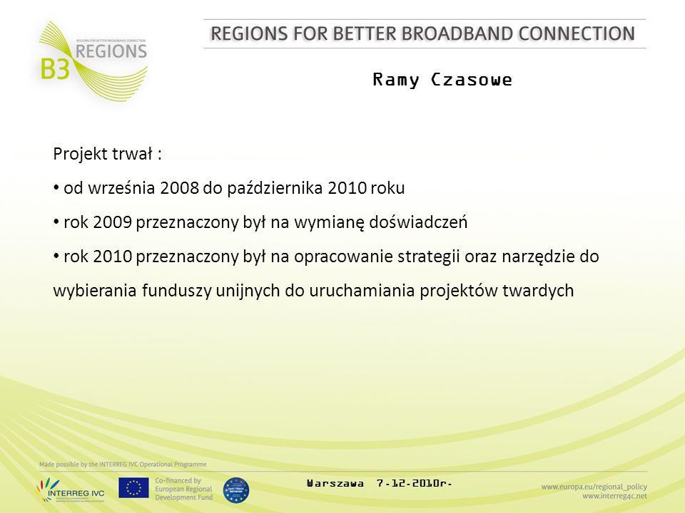 Ramy Czasowe Projekt trwał : od września 2008 do października 2010 roku rok 2009 przeznaczony był na wymianę doświadczeń rok 2010 przeznaczony był na
