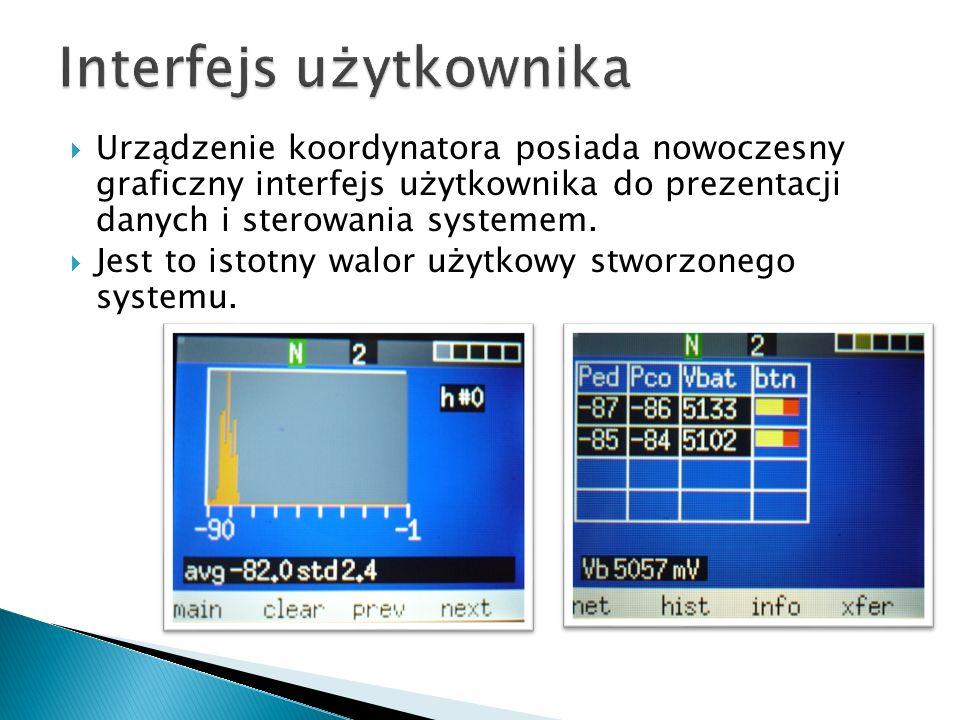 Zbadano osiągi RF modułów radiowych (w szczególności moc nadawczą i zysk odbiorczy) w zależności od projektu obwodu drukowanego i sposobu montażu Wyznaczono kierunkową charakterystykę anten i porównano z charakterystyką podaną przez producenta Dokonano pomiaru propagacji sygnału w długim korytarzu w różnych orientacjach i odległościach modułów