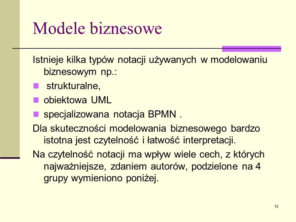 14 Modele biznesowe Istnieje kilka typów notacji używanych w modelowaniu biznesowym np.: strukturalne, obiektowa UML specjalizowana notacja BPMN. Dla