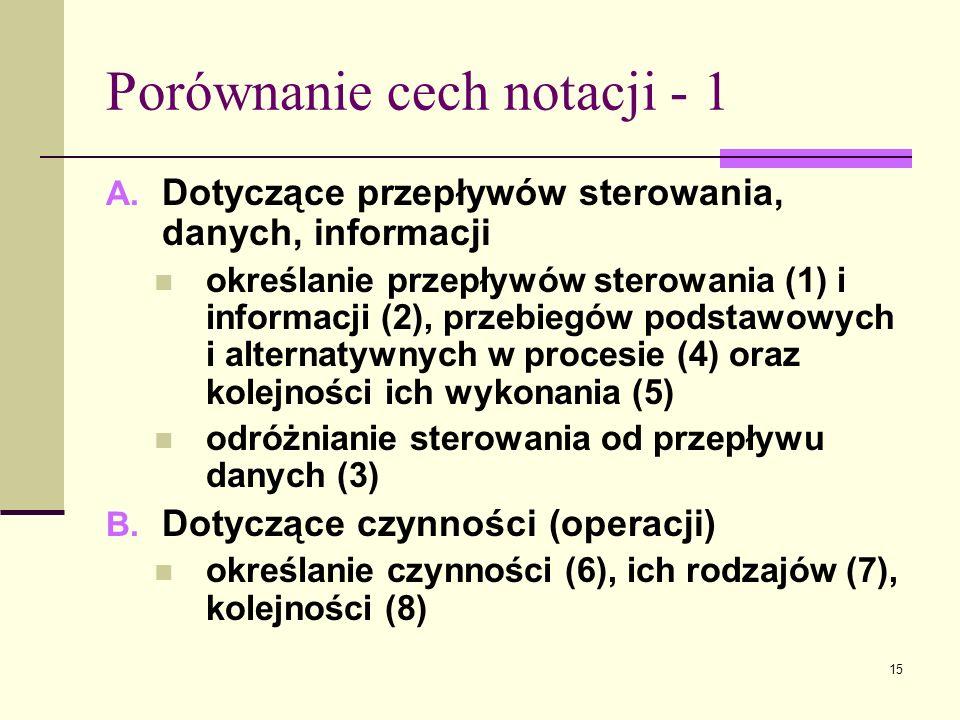 15 Porównanie cech notacji - 1 A. Dotyczące przepływów sterowania, danych, informacji określanie przepływów sterowania (1) i informacji (2), przebiegó