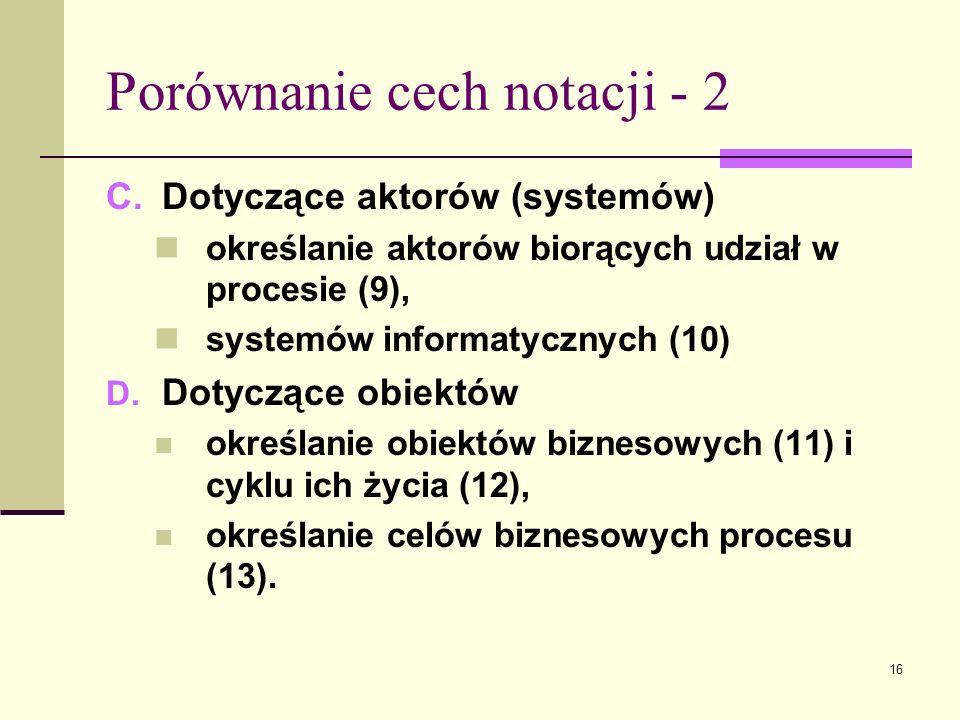 16 Porównanie cech notacji - 2 C.Dotyczące aktorów (systemów) określanie aktorów biorących udział w procesie (9), systemów informatycznych (10) D. Dot