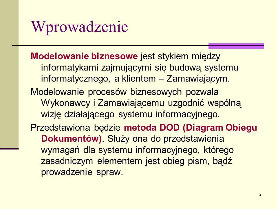 3 Historia DOD Metoda DOD powstała na podstawie metody analizy obiegu dokumentów opracowanej wspólnie przez Niepostyna wraz z Roszkowskim oraz Zaborowskim w trakcie prac nad Zintegrowanym Systemem Informatycznym (ZSI) dla Agencji Restrukturyzacji i Modernizacji Rolnictwa na zlecenie firmy ABG S.A.