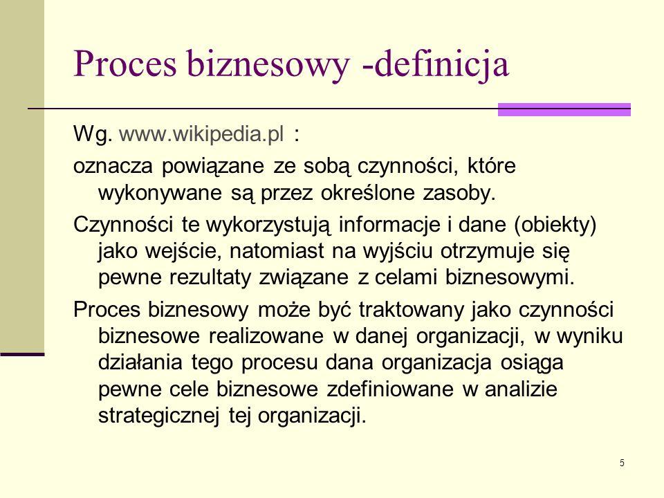 5 Proces biznesowy -definicja Wg. www.wikipedia.pl : oznacza powiązane ze sobą czynności, które wykonywane są przez określone zasoby. Czynności te wyk