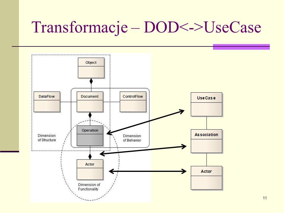 11 Transformacje – DOD UseCase