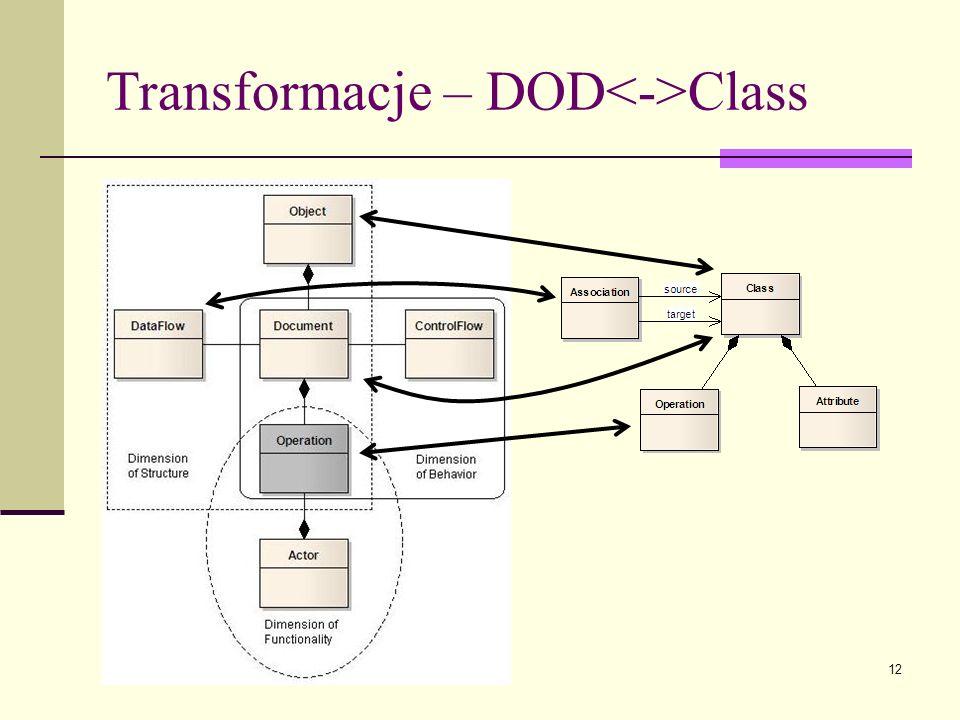12 Transformacje – DOD Class