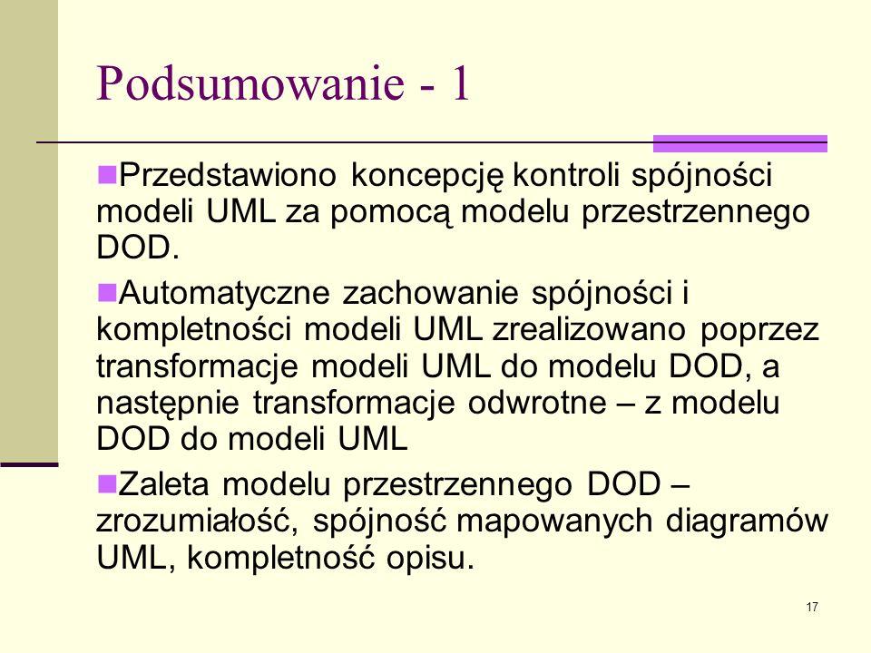 17 Podsumowanie - 1 Przedstawiono koncepcję kontroli spójności modeli UML za pomocą modelu przestrzennego DOD. Automatyczne zachowanie spójności i kom