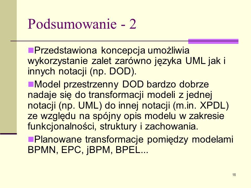 18 Podsumowanie - 2 Przedstawiona koncepcja umożliwia wykorzystanie zalet zarówno języka UML jak i innych notacji (np. DOD). Model przestrzenny DOD ba