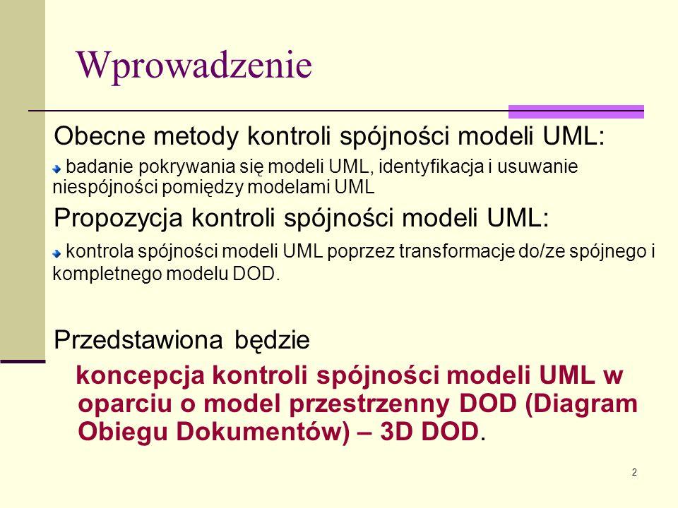 2 Wprowadzenie Obecne metody kontroli spójności modeli UML: badanie pokrywania się modeli UML, identyfikacja i usuwanie niespójności pomiędzy modelami