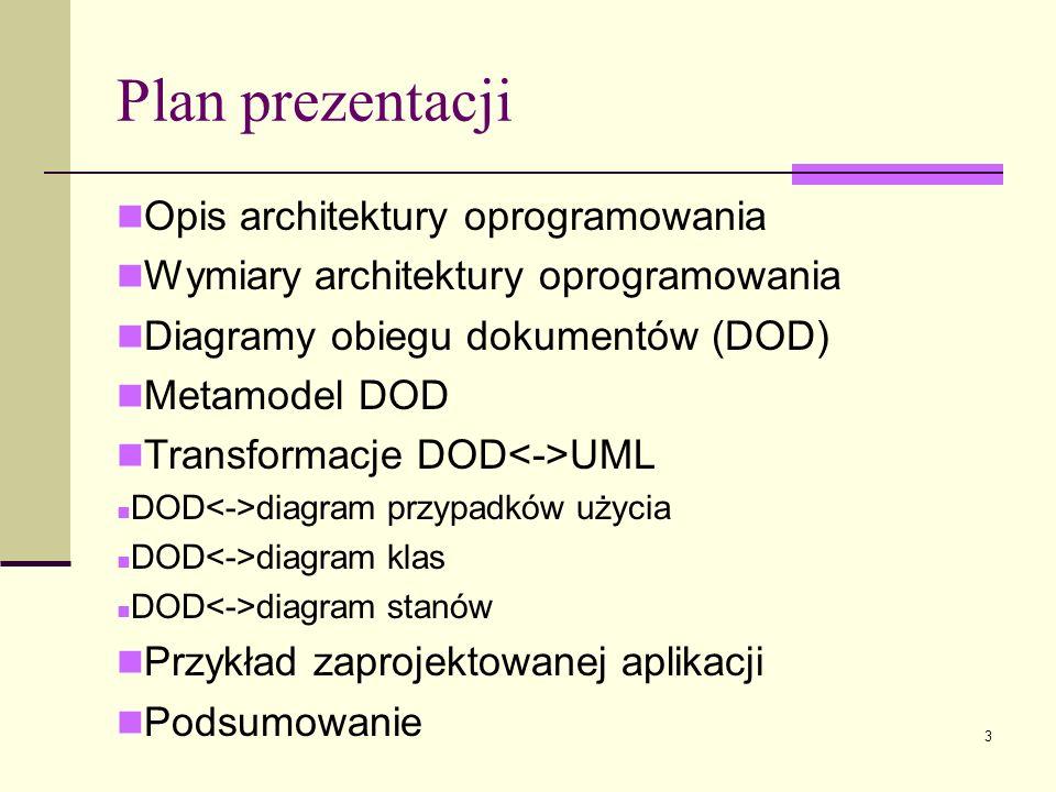 4 Opis architektury oprogramowania Nie jest możliwe utworzenie prostego i zrozumiałego modelu opisującego wszystkie aspekty projektowanego systemu Architektura składa się z wielu powiązanych modeli opisujących wybrane aspekty Model perspektyw architektonicznych 4 + 1: Perspektywa przypadków użycia Perspektywa projektowa Perspektywa implementacyjna Perspektywa procesowa Perspektywa wdrożeniowa