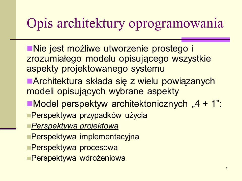 5 Wymiary architektury oprogramowania ciąg dalszy