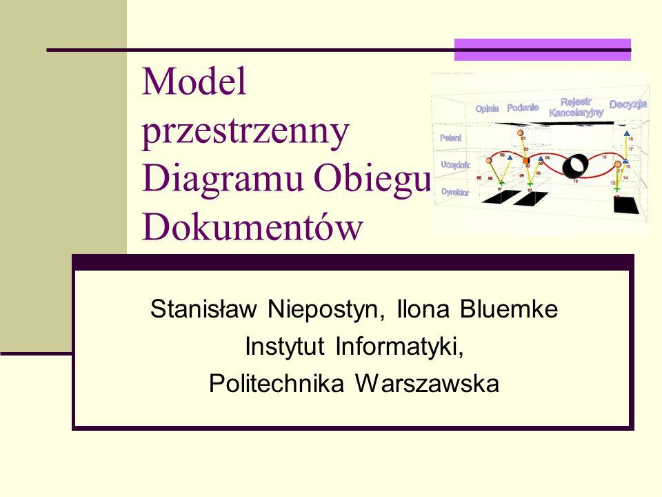 Model przestrzenny Diagramu Obiegu Dokumentów Stanisław Niepostyn, Ilona Bluemke Instytut Informatyki, Politechnika Warszawska