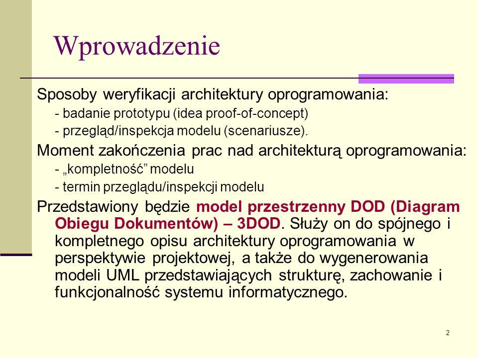 2 Wprowadzenie Sposoby weryfikacji architektury oprogramowania: - badanie prototypu (idea proof-of-concept) - przegląd/inspekcja modelu (scenariusze).