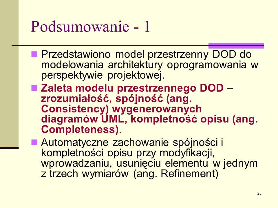20 Podsumowanie - 1 Przedstawiono model przestrzenny DOD do modelowania architektury oprogramowania w perspektywie projektowej. Zaleta modelu przestrz