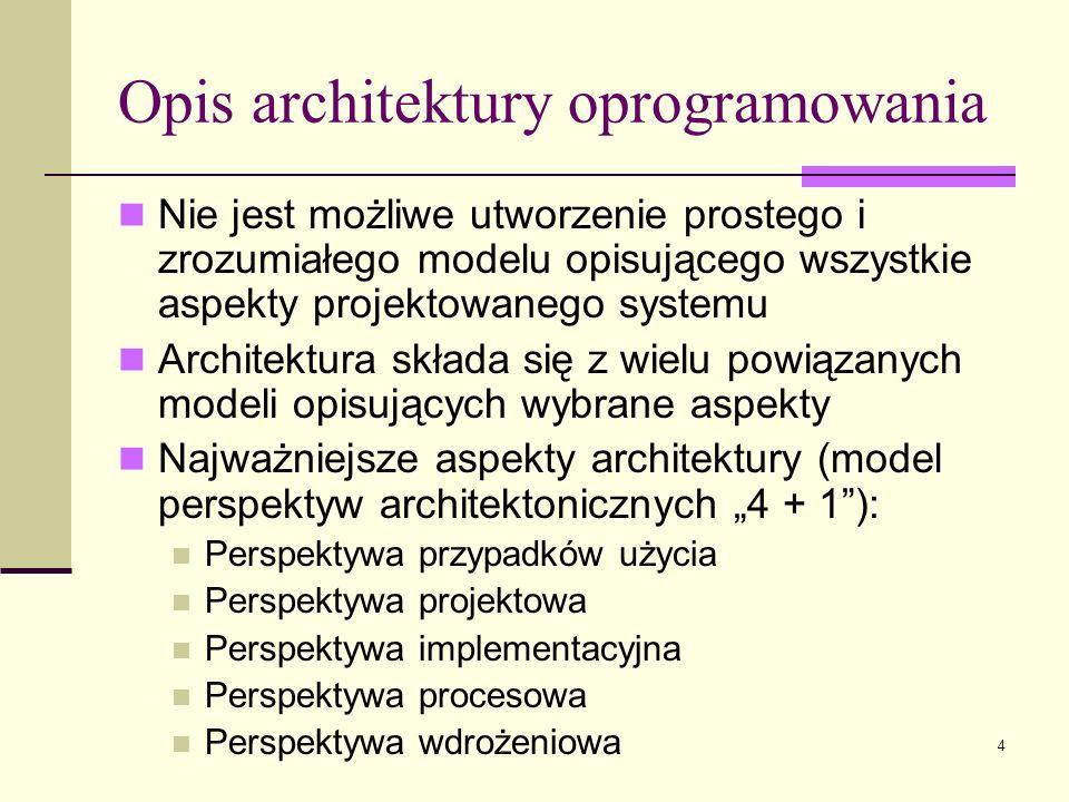 4 Opis architektury oprogramowania Nie jest możliwe utworzenie prostego i zrozumiałego modelu opisującego wszystkie aspekty projektowanego systemu Arc