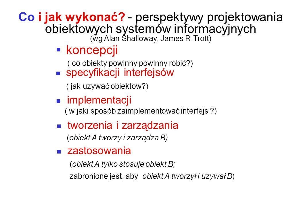 Co i jak wykonać? - perspektywy projektowania obiektowych systemów informacyjnych (wg Alan Shalloway, James R.Trott) koncepcji ( co obiekty powinny po