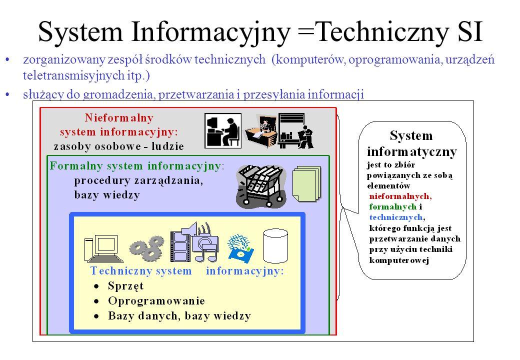 System Informacyjny =Techniczny SI zorganizowany zespół środków technicznych (komputerów, oprogramowania, urządzeń teletransmisyjnych itp.) służący do