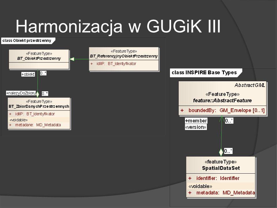 Harmonizacja w GUGiK III