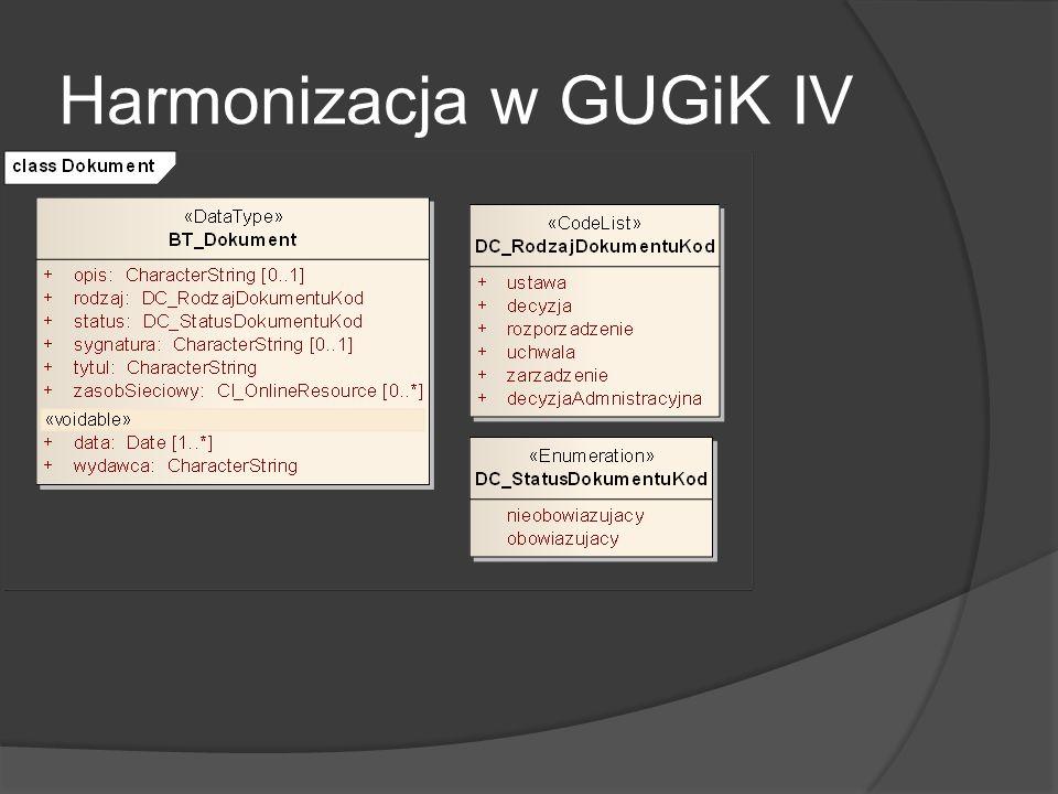 Harmonizacja w GUGiK IV