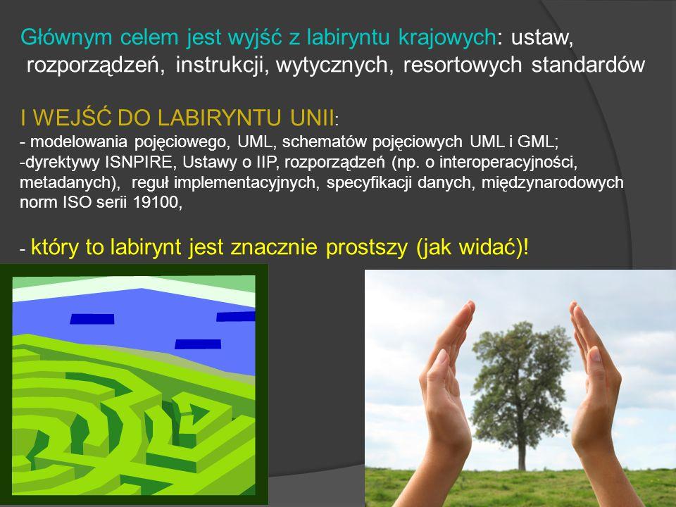 Głównym celem jest wyjść z labiryntu krajowych: ustaw, rozporządzeń, instrukcji, wytycznych, resortowych standardów I WEJŚĆ DO LABIRYNTU UNII : - modelowania pojęciowego, UML, schematów pojęciowych UML i GML; -dyrektywy ISNPIRE, Ustawy o IIP, rozporządzeń (np.