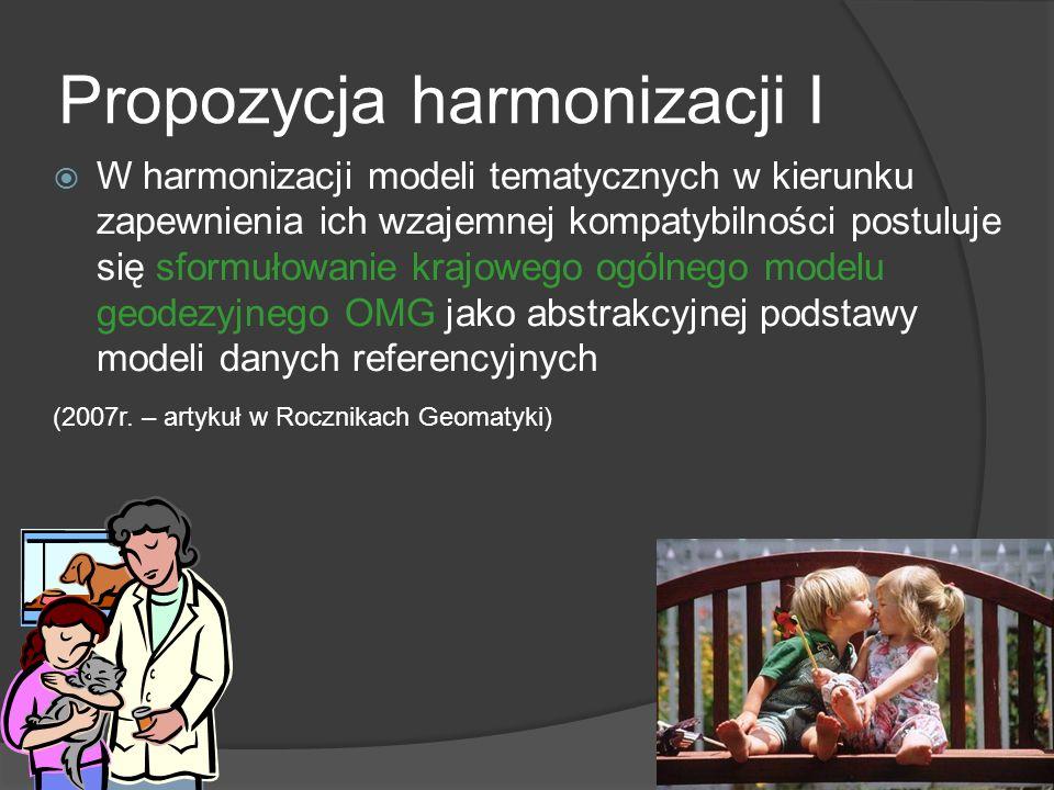 Propozycja harmonizacji I W harmonizacji modeli tematycznych w kierunku zapewnienia ich wzajemnej kompatybilności postuluje się sformułowanie krajowego ogólnego modelu geodezyjnego OMG jako abstrakcyjnej podstawy modeli danych referencyjnych (2007r.